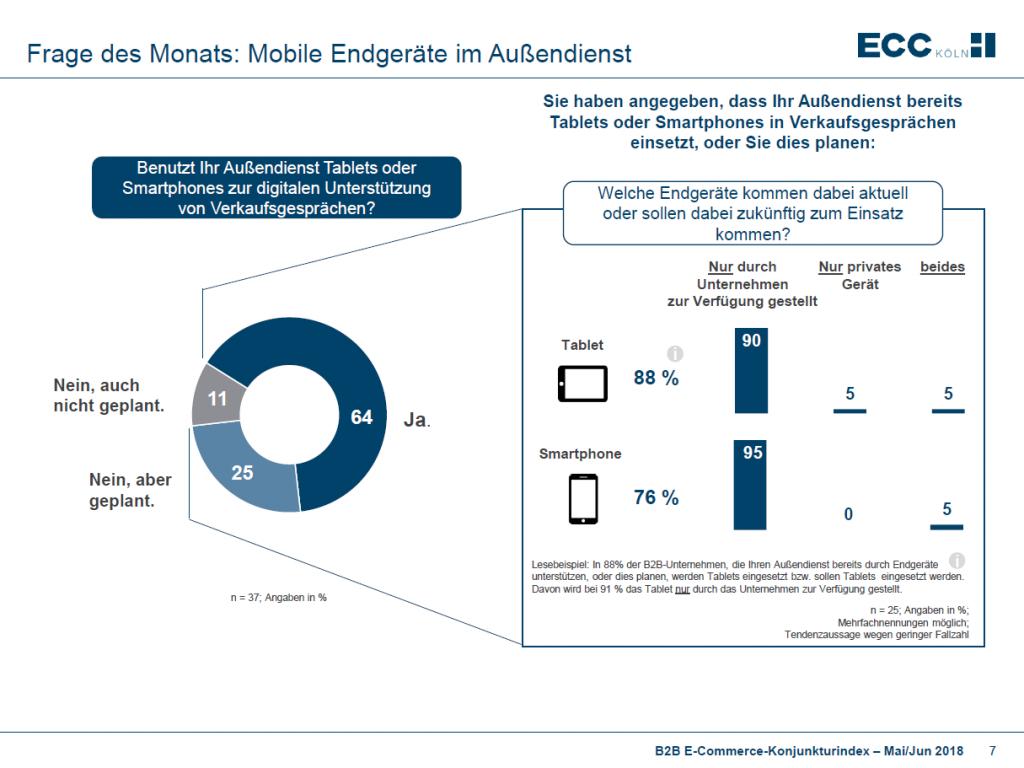 Konjunkturindex_Grafik_mobileEndgeraete