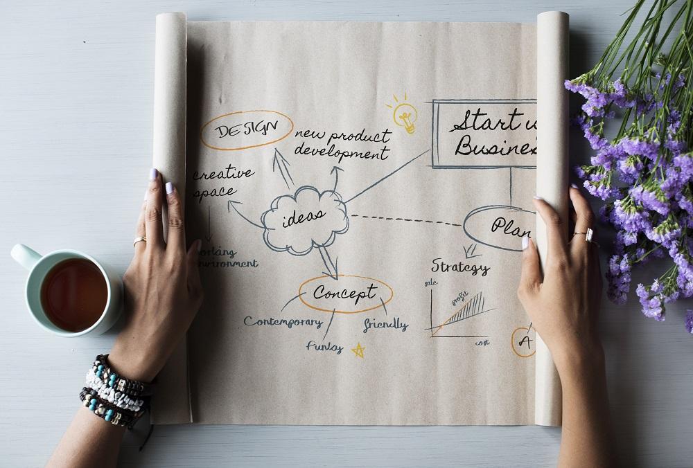 Strategie finden und planen