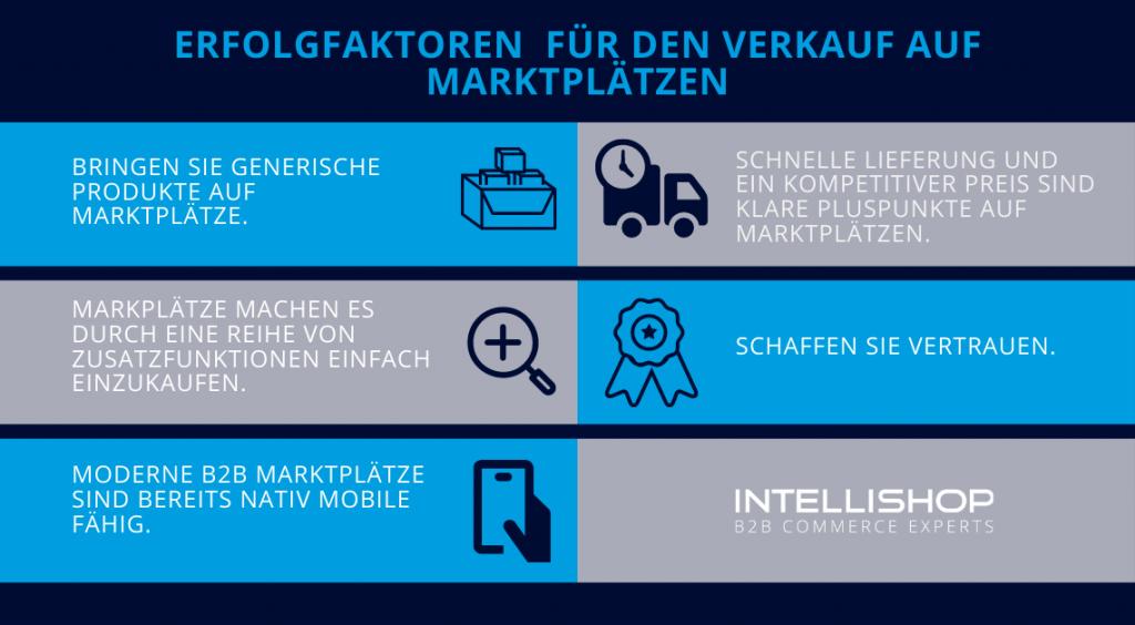 Digitales Geschäftsmodell B2B-Marktplatz