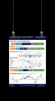 Info-Poster Customer Journey im B2B E-Commerce